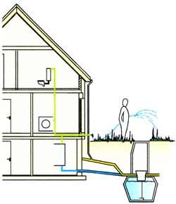 Förderung von Zisternen zur Gartenbewässerung